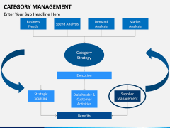 Category Management PPT slide 14