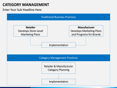 Category Management PPT slide 16