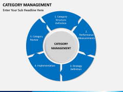 Category Management PPT slide 5