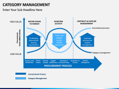 Category Management PPT slide 9