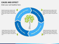 Cause and effect bundle PPT slide 4