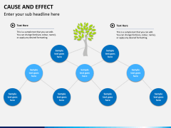 Cause and effect bundle PPT slide 5