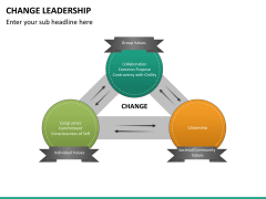 Change Leadership PPT slide 16