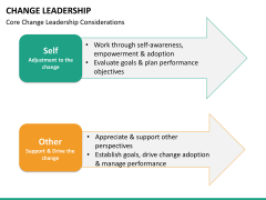 Change Leadership PPT slide 26