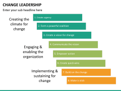 Change Leadership PPT slide 30