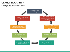 Change Leadership PPT slide 19