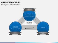 Change Leadership PPT slide 1