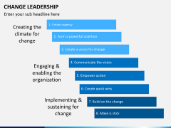 Change Leadership PPT slide 15