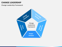 Change Leadership PPT slide 2