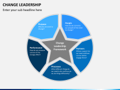 Change Leadership PPT slide 3