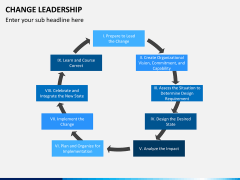 Change Leadership PPT slide 4
