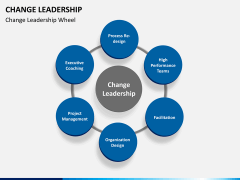 Change Leadership PPT slide 7