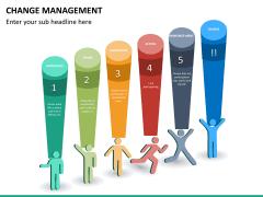 Change management PPT slide 12