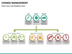 Change management PPT slide 13