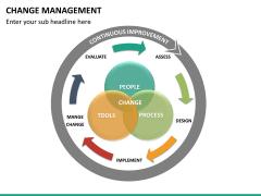 Change management PPT slide 18