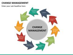 Change management PPT slide 19