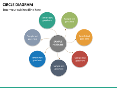 Circle diagram PPT slide 54