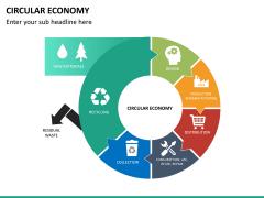 Circular economy PPT slide 11