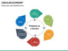 Circular economy PPT slide 20