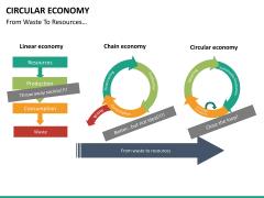 Circular economy PPT slide 13