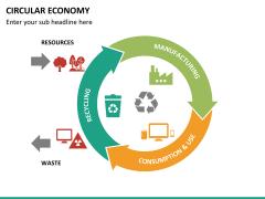 Circular economy PPT slide 15