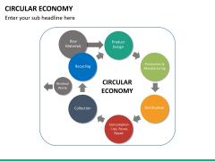 Circular economy PPT slide 16
