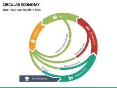 Circular economy PPT slide 17