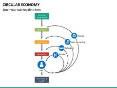 Circular economy PPT slide 18