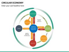 Circular economy PPT slide 19