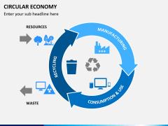 Circular economy PPT slide 5