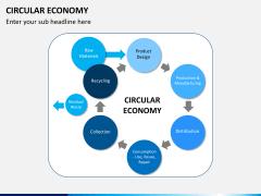 Circular economy PPT slide 6
