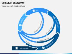 Circular economy PPT slide 7