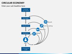 Circular economy PPT slide 8