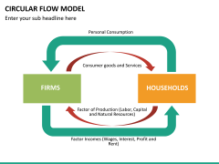 Circular flow model PPT slide 15