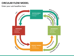 Circular flow model PPT slide 16
