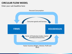 Circular flow model PPT slide 5