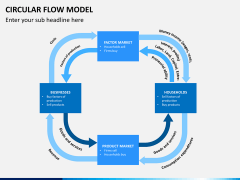 Circular flow model PPT slide 6