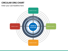 Org chart bundle PPT slide 80
