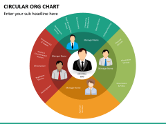 Org chart bundle PPT slide 68