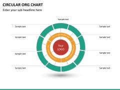 Circular ORG chart PPT slide 18