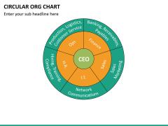 Circular ORG chart PPT slide 19