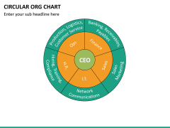 Org chart bundle PPT slide 73