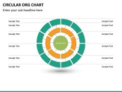 Circular ORG chart PPT slide 20