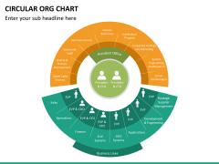 Circular ORG chart PPT slide 22