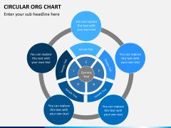 Circular ORG chart PPT slide 12