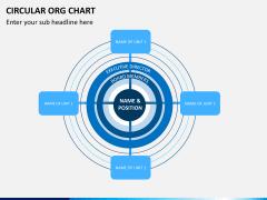 Circular ORG chart PPT slide 13