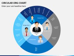 Org chart bundle PPT slide 1