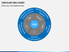 Org chart bundle PPT slide 6
