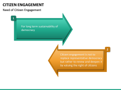 citizen engagement PPT slide 33
