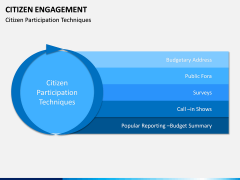 citizen engagement PPT slide 10